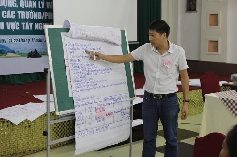 """Tổ chức 10 lớp tập huấn """"Xây dựng, quản lý và vận hành Nhóm Cải thiện sinh kế cho trưởng/phó nhóm"""""""